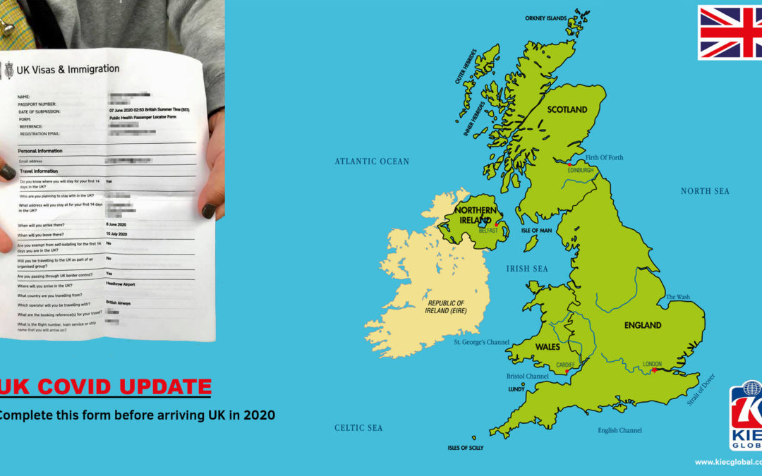 Things to keep in mind before visiting UK in 2020